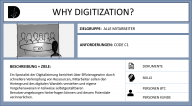 WHY DIGITIZATION?